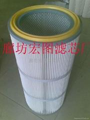 噴粉室粉末回收濾芯