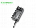 36w-45w CE 插墙式电