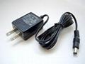 5V2A PSE power adapter