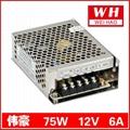 正品電源 MS-75-12 12V6A