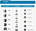 超小型12V1A电源适配器 100~240v输入 6