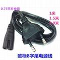 原裝美規/日規/歐規/英規/澳規AC電源線 2