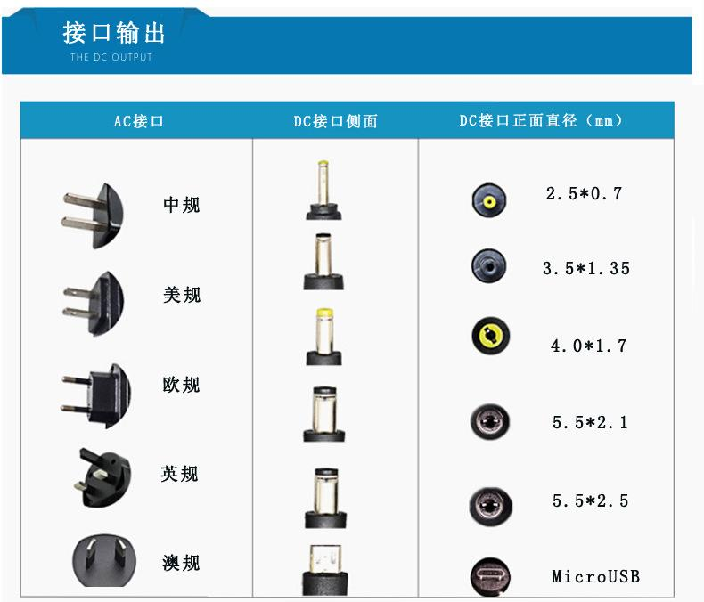 UL认证12V1A安防电源适配器 6