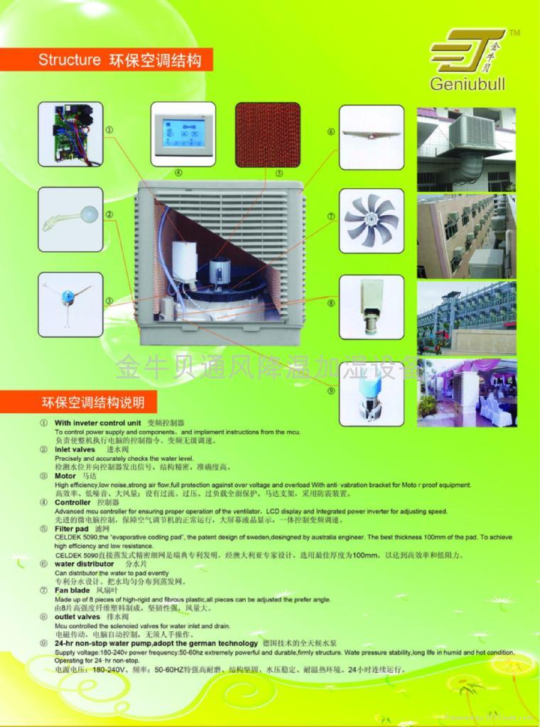 Evaporative air cooler 5