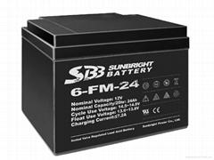 UPS後備電源用鉛酸蓄電池