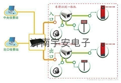 日照車牌自動識別系統