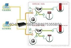青島車牌自動識別系統