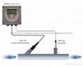 DAW503饮用水余氯含量监测 1