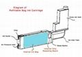 Refillable Ink Cartridge For Epson 9700/9890/9900/7700/7890/7900 Printer  3