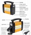 15 watt solar portable kit
