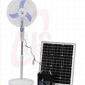 Emergency Standing fan