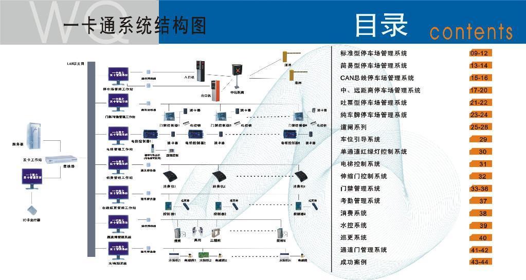 雲南停車場收費系統 1