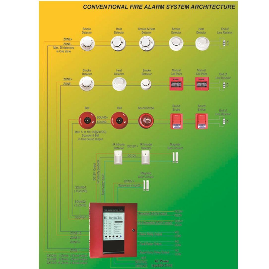 8 zones fire alarm control panel security host controller 5