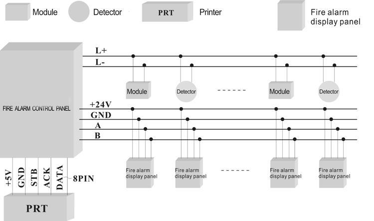 100 points Intelligent/Addressable fire alarm control panel master panel 2