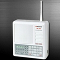 Guard Alarm Controller 4 wired +8 wireless zones