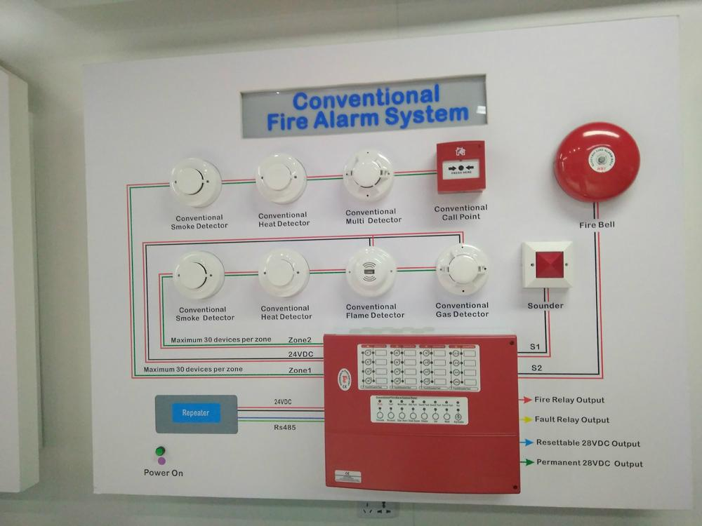 4/8/12/16/24Zones Conventional Fire Alarm Control Panel 2