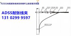 生產廠家OPGW耐張金具