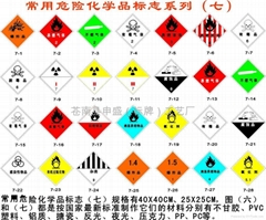 危險化學品標誌牌