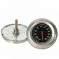 Digital Thermometers SP-B-4M