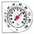 Household-use Thermometers and