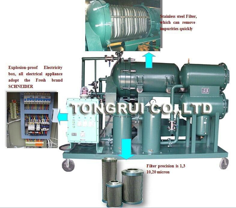 ZJD-F Light Fule Oil Purifier Machine/Light diesel oil Filtration Equipment  2