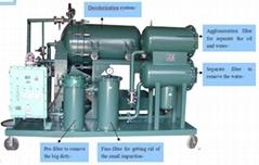 Diesel Oil Purifier/Light Oil,Fuel Oil Decolorization Plant