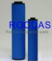 Air compressor LINE FILTER ELEMENT