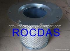 Air compressor Oil Water