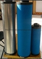 Air compressor Line filters element