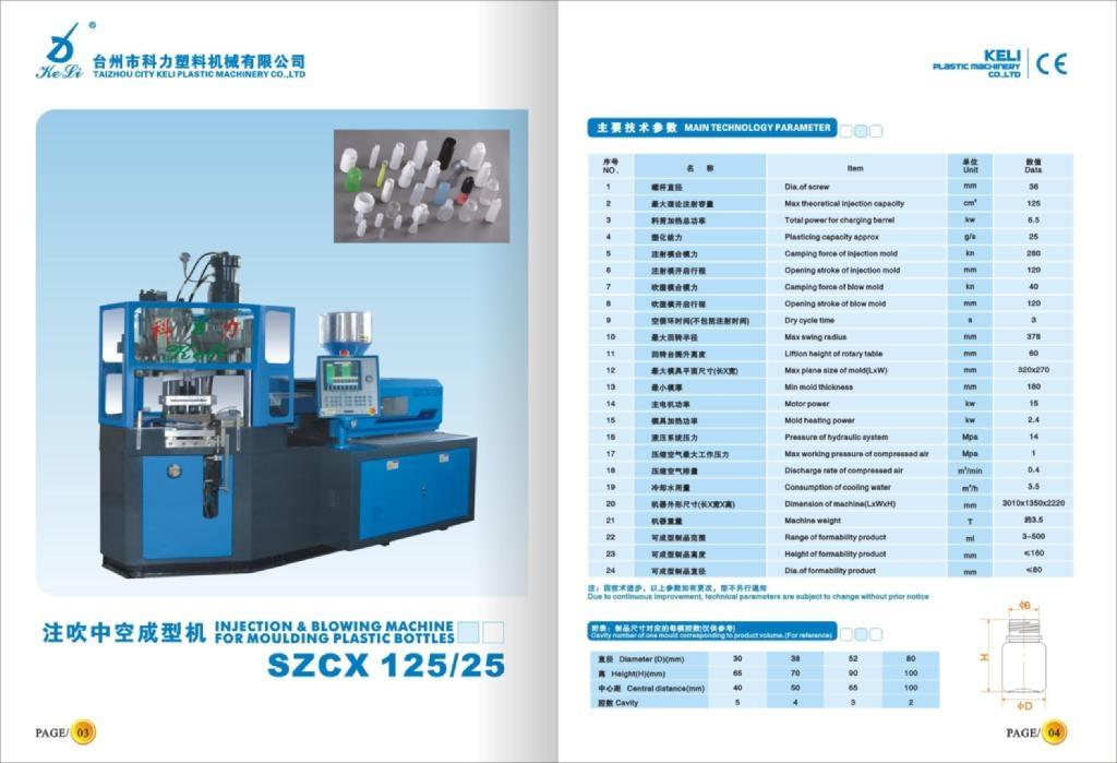 SZCX125/25一步三工位注吹机