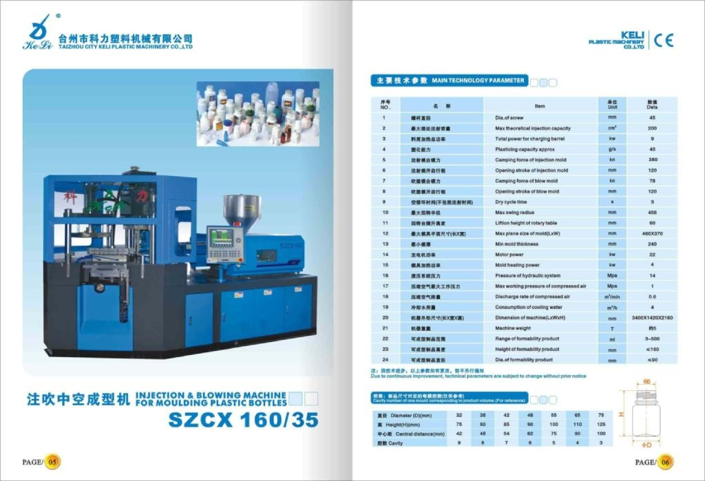 SZCX125/25 one stage injection blow molding machine