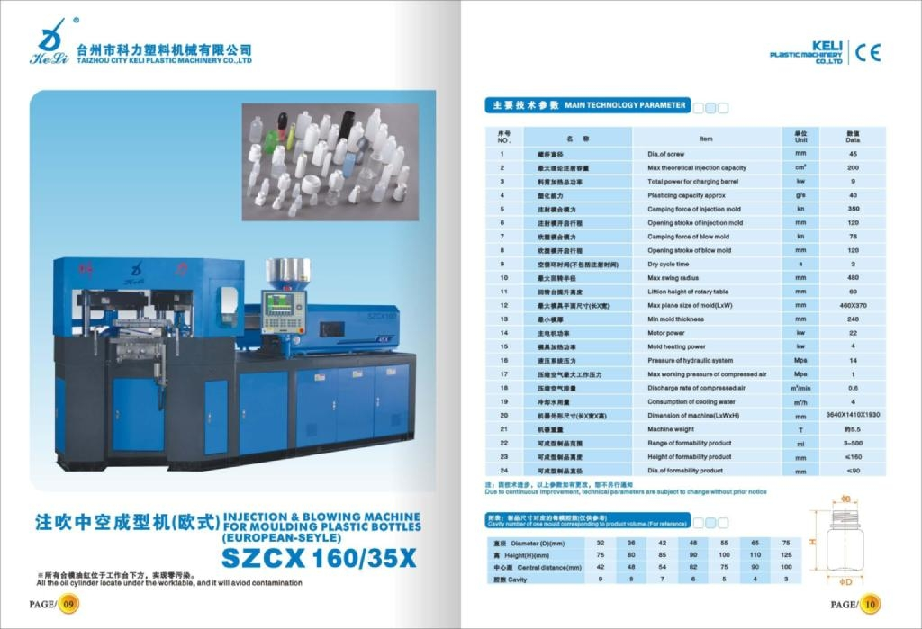 SZCX160/45X one stage injection blow molding machine