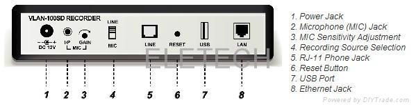 VLan-100SD Voice Logger 2