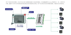 手持示教器8寸觸摸屏VGA/USB/COM連接PC