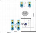 珠海幼儿園安全接送系統