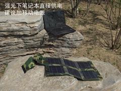 太阳能户外发电装备