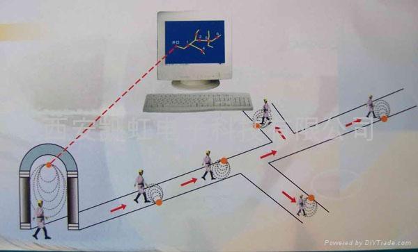 移動定位跟蹤系統 1