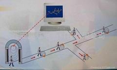 移动定位跟踪系统