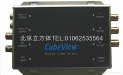 高清HDSDI轉分量