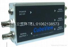 SD-SDI分配器