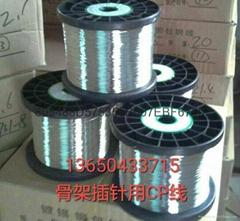 鍍錫銅包鋼H