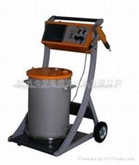 Powder  Coating Gun System W/ Warranty (COLO-800)