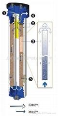 BEKO壓縮空氣滲膜式乾燥管