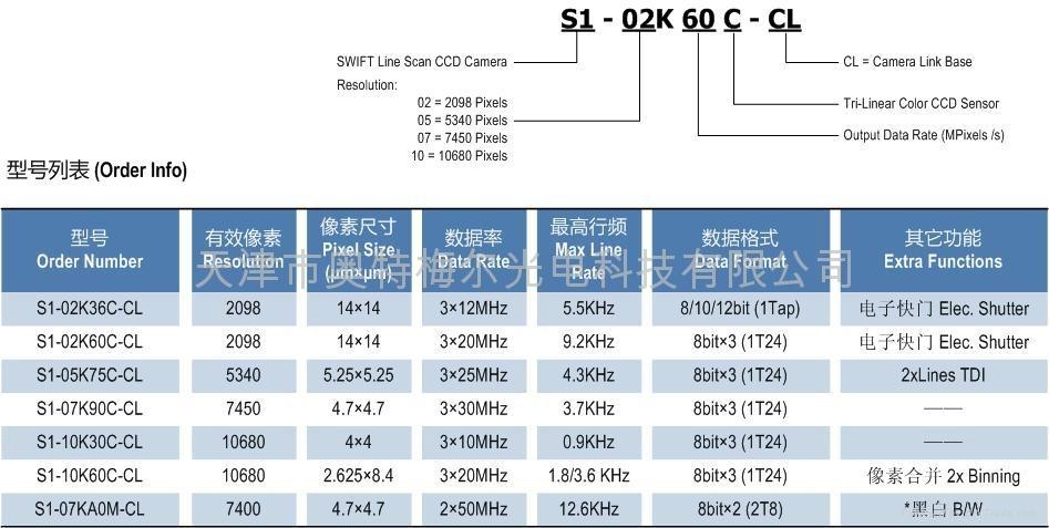 彩色三線陣線掃描CCD工業相機 4
