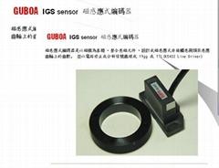 GS05T齿轮式磁性编码器