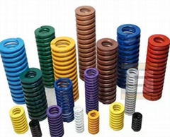 JIS flat wire spring special misumi