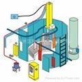 DISK自動靜電噴漆機械
