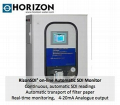 RizonSDI® Automatic On-line SDI Monitor
