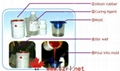 移印技术分析