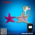 poli树脂工艺品模具硅胶 4